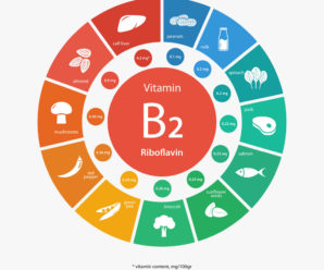 Витамин Б2 (рибофлавин)